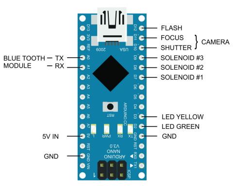 dropControllerBT  Arduino Pins