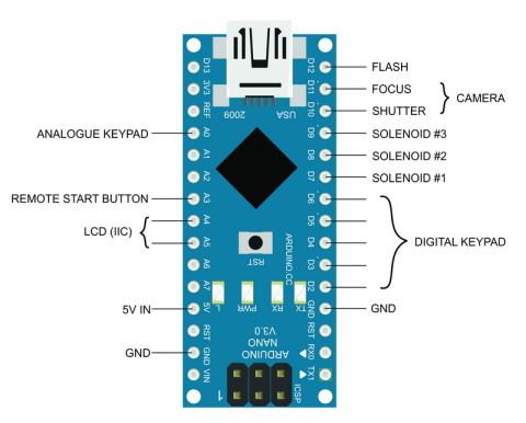 dropController Bread Board Arduino Pins